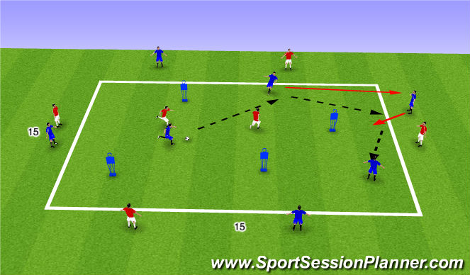 Football/Soccer Session Plan Drill (Colour): Inside outside possession