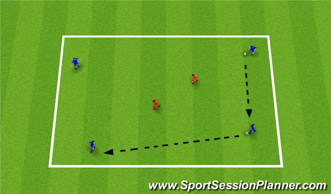 Football/Soccer: Possession 1