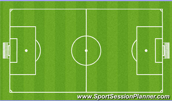 Football/Soccer Session Plan Drill (Colour): Scrimmage: