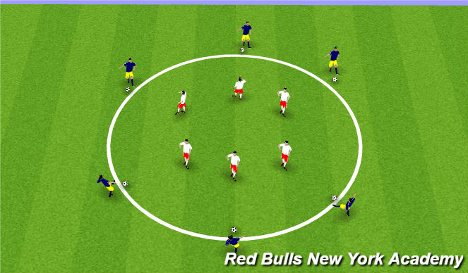 Football/Soccer Session Plan Drill (Colour): Warm-Up/Technical Repitions