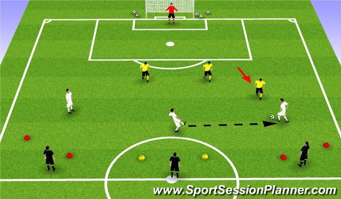 Football/Soccer Session Plan Drill (Colour): Pressure, Cover & Balance to Goal