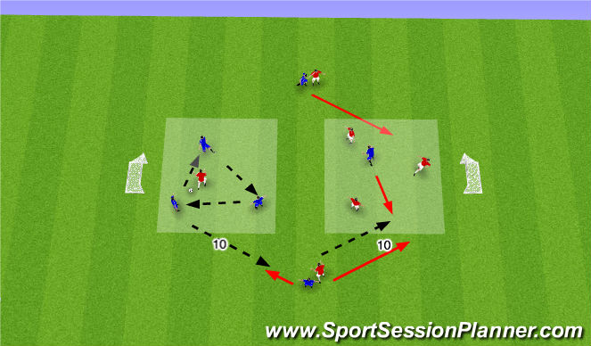 Football/Soccer Session Plan Drill (Colour): box to box possession