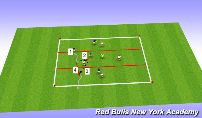 Football/Soccer Session Plan Drill (Colour): Small Sided Game 2 -4v4+1