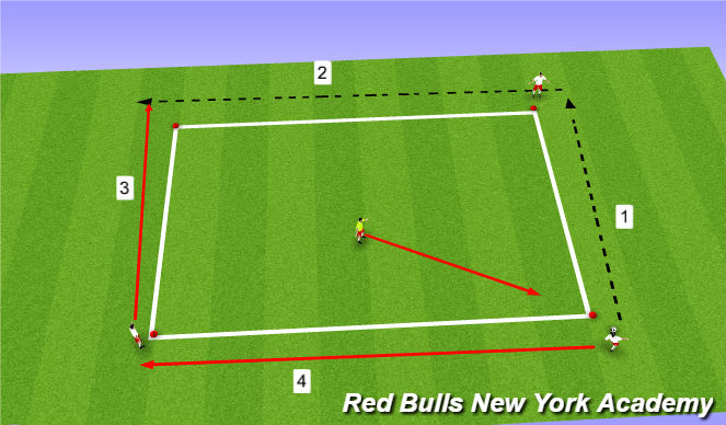 Football/Soccer Session Plan Drill (Colour): Small Sided game - Find the open cone