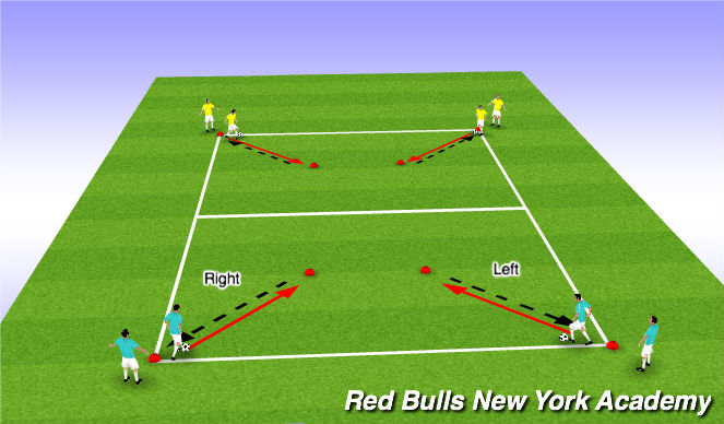 Football/Soccer Session Plan Drill (Colour): Technical-Non Opposed