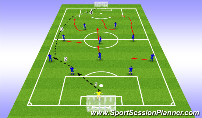 Football/Soccer Session Plan Drill (Colour): Rotation between wide player and striker (play over)