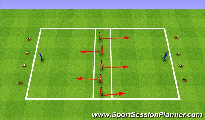 Football/Soccer Session Plan Drill (Colour): Clever Monkeys. Sprytne Małpki.