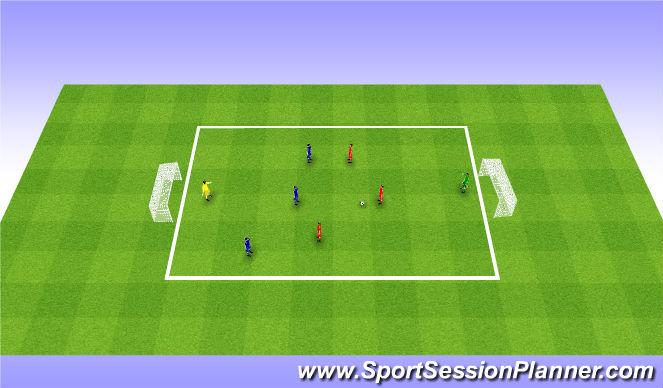 Football/Soccer Session Plan Drill (Colour): 3v3 + GK. 3v3 + Bramkarz.