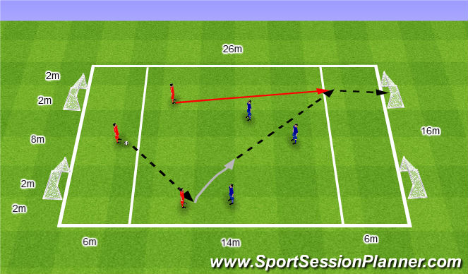 Football/Soccer Session Plan Drill (Colour): Mini Football 3v3. Mini piłka nożna 3v3.