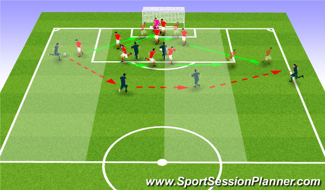 Football/Soccer Session Plan Drill (Colour): Part (2)