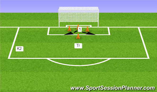 Football/Soccer Session Plan Drill (Colour): Oefening 1/2 en 3