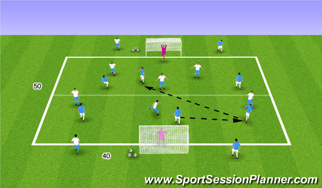 Football/Soccer Session Plan Drill (Colour): 6V6+4 SSG