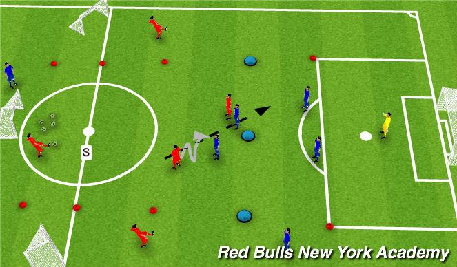 Football/Soccer Session Plan Drill (Colour): Exercise 1 3v4+GK