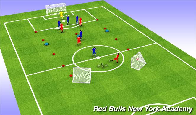 Football/Soccer Session Plan Drill (Colour): Exercise 2 4v5+GK