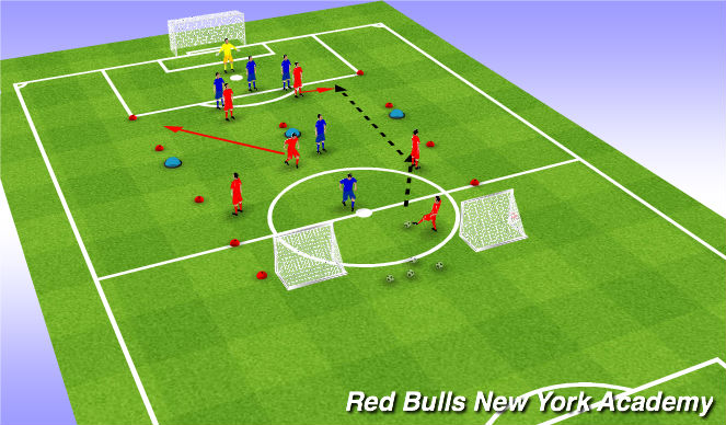 Football/Soccer Session Plan Drill (Colour): Exercise 3 6v5+GK
