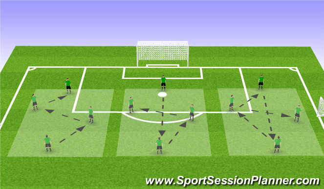 Football/Soccer Session Plan Drill (Colour): Activity 1: Passing Combination