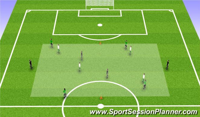 Football/Soccer Session Plan Drill (Colour): Activity 3: 4v4+4