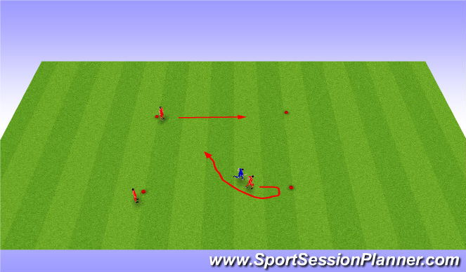Football/Soccer Session Plan Drill (Colour): Twist off square progression 2