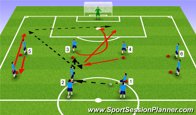 Football/Soccer Session Plan Drill (Colour): Crossing Activity 1