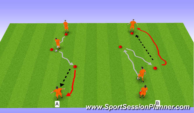 Football/Soccer Session Plan Drill (Colour): BM - Back & Forth