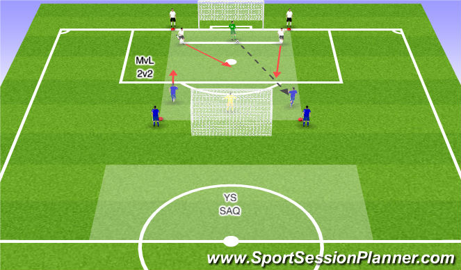 Football/Soccer Session Plan Drill (Colour): 2v2 & SAQ