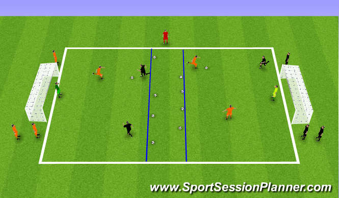 Football/Soccer Session Plan Drill (Colour): SD - Decisions, Decisions