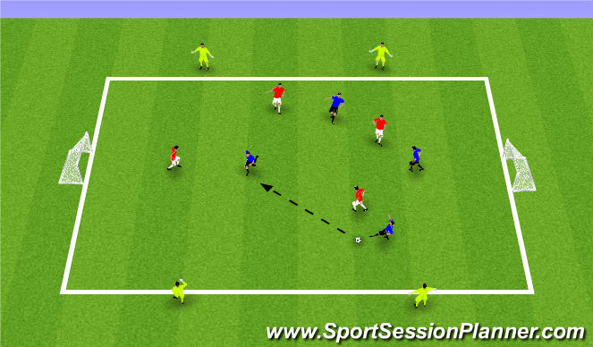 Football/Soccer Session Plan Drill (Colour): Drill #2 - 4v4 + 4N - Pug Goals