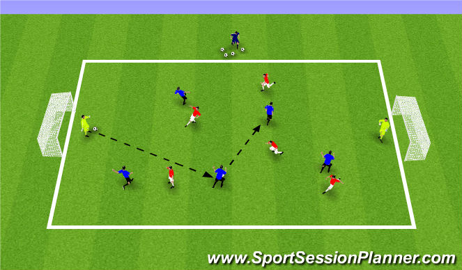 Football/Soccer Session Plan Drill (Colour): Drill #3 - 6vv - Full Size Goals