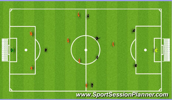 Football/Soccer Session Plan Drill (Colour): SSG - European Cup Football