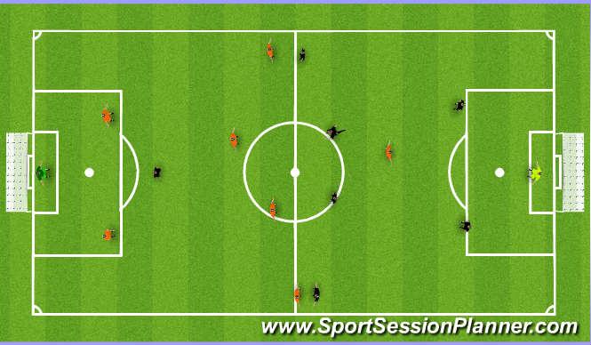 Football/Soccer Session Plan Drill (Colour): SSG - European Cup Football
