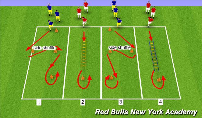 Football/Soccer Session Plan Drill (Colour): SAQ warmup