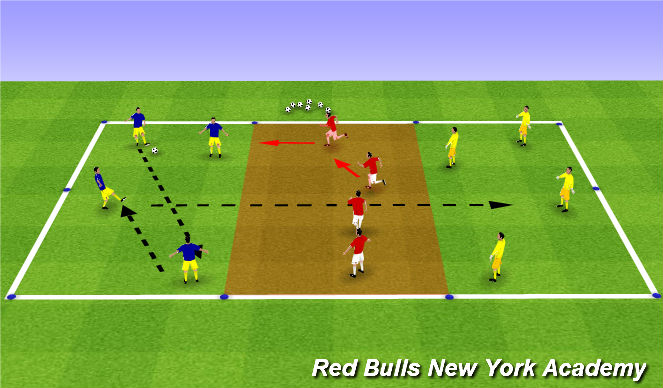 Football/Soccer Session Plan Drill (Colour): Pressure and Cover