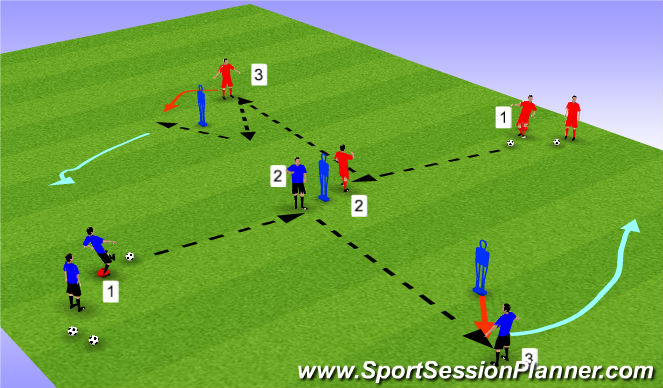 Football/Soccer Session Plan Drill (Colour): Dutch Diamonds