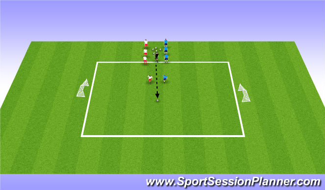 Football/Soccer Session Plan Drill (Colour): 1 v 1's (Pirate Duels)