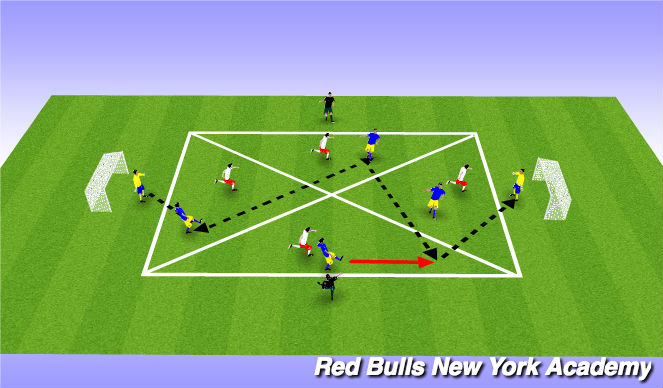 Football/Soccer Session Plan Drill (Colour): Fully opposed/Conditioned game