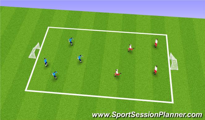 Football/Soccer Session Plan Drill (Colour): 4 v 4