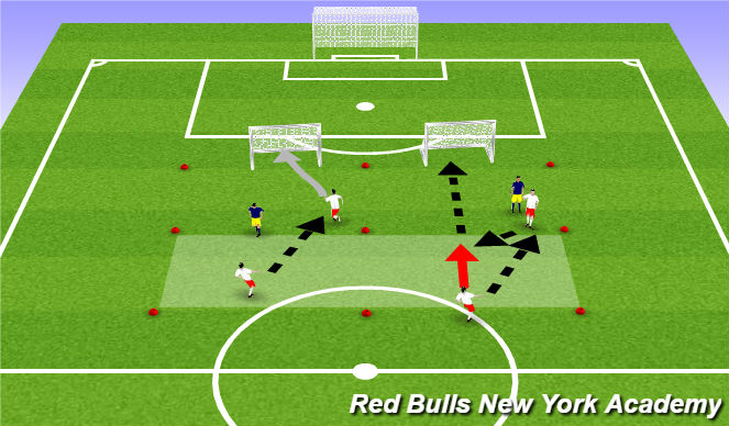 Football/Soccer Session Plan Drill (Colour): Main Theme-Opposed