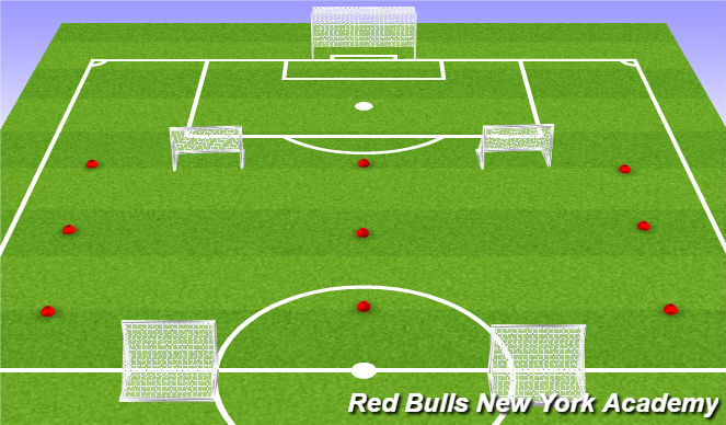 Football/Soccer Session Plan Drill (Colour): Condtioned Game