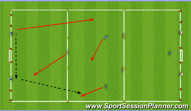 Football/Soccer Session Plan Drill (Colour): Decision Making Corridor