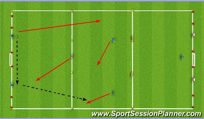 Football/Soccer Session Plan Drill (Colour): Decision Making Corridor