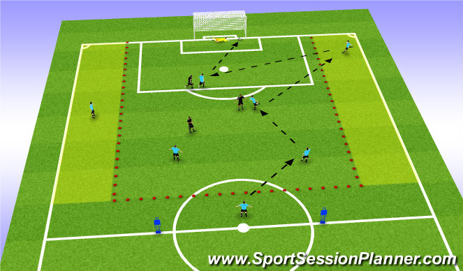 Football/Soccer Session Plan Drill (Colour): 4 v 3 Rondo to Goal