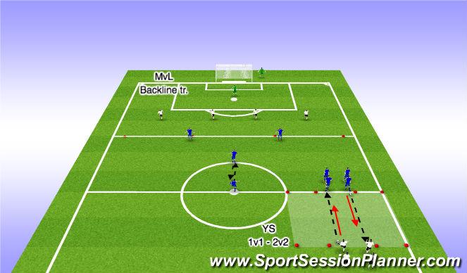 Football/Soccer Session Plan Drill (Colour): Def. 4 & 1v1/2v2