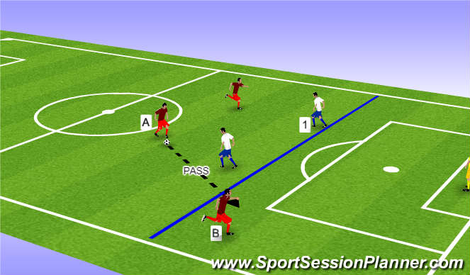 Football/Soccer Session Plan Drill (Colour): Offside