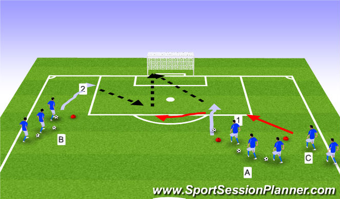 Football/Soccer Session Plan Drill (Colour): Crossing & Finishing w/ Pressure