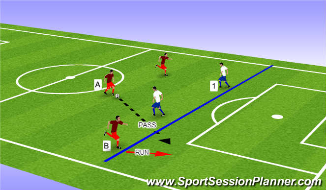 Football/Soccer Session Plan Drill (Colour): Onside