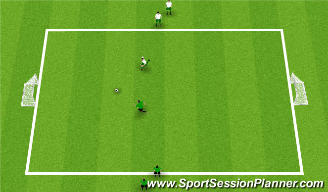 Football/Soccer Session Plan Drill (Colour): Activity 2: 1v1 to 2 goals