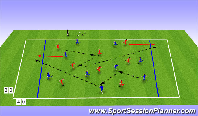 Football/Soccer Session Plan Drill (Colour): Warm Up: 30'