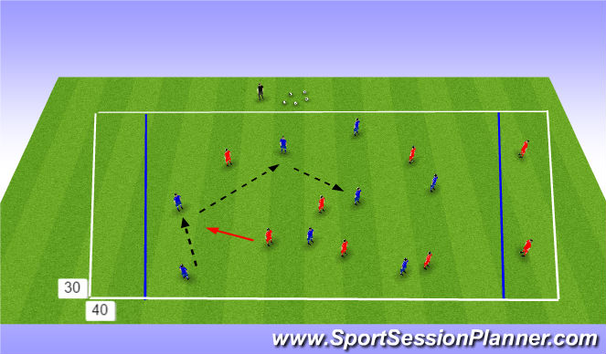 Football/Soccer Session Plan Drill (Colour): Intro: 15'