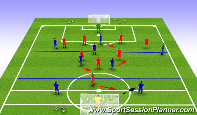 Football/Soccer Session Plan Drill (Colour): Learning Phase: 25'