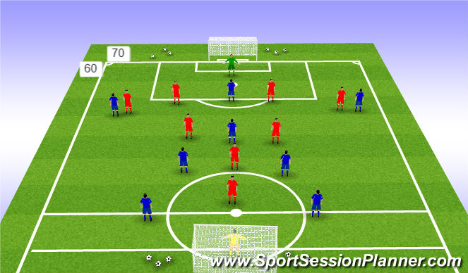 Football/Soccer Session Plan Drill (Colour): Scrimmage: 20'